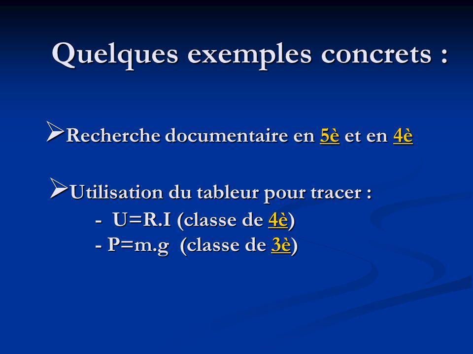 Quelques exemples concrets : Utilisation du tableur pour tracer : - U=R.I (classe de 4è) - P=m.g (classe de 3è) Utilisation du tableur pour tracer : - U=R.I (classe de 4è) - P=m.g (classe de 3è)4è3è4è3è Recherche documentaire en 5è et en 4è Recherche documentaire en 5è et en 4è5è4è5è4è