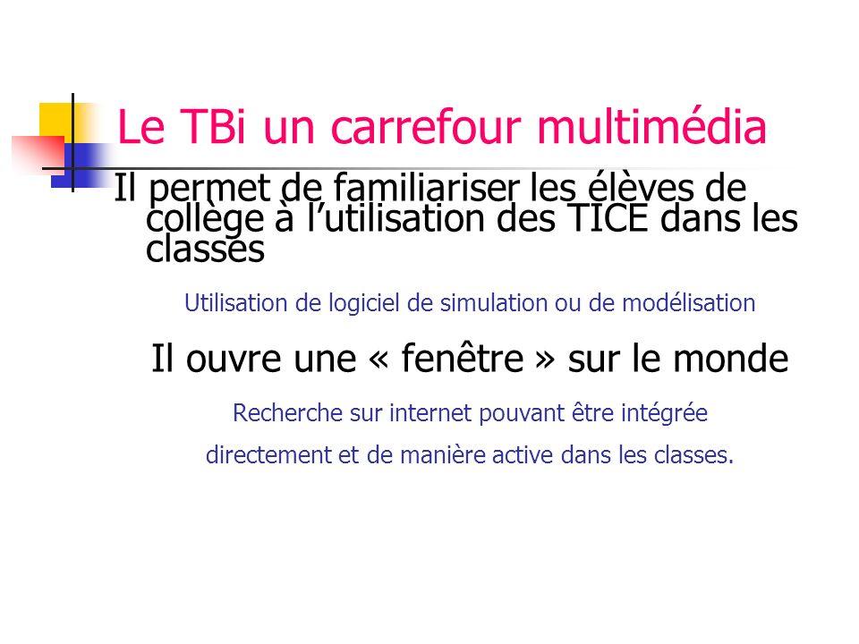Le TBi un carrefour multimédia Il permet de familiariser les élèves de collège à lutilisation des TICE dans les classes Utilisation de logiciel de sim