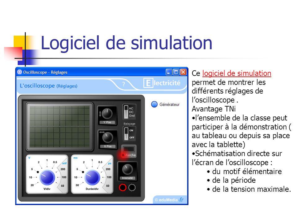 Logiciel de simulation Ce logiciel de simulation permet de montrer les différents réglages de loscilloscope.logiciel de simulation Avantage TNi lensem