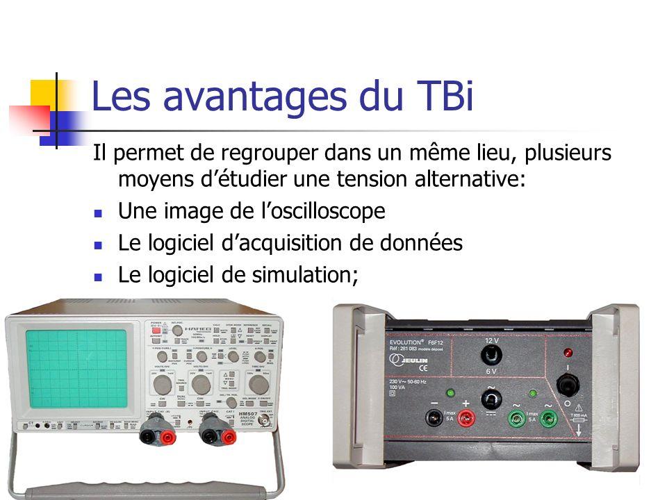 Les avantages du TBi Il permet de regrouper dans un même lieu, plusieurs moyens détudier une tension alternative: Une image de loscilloscope Le logiciel dacquisition de données Le logiciel de simulation;