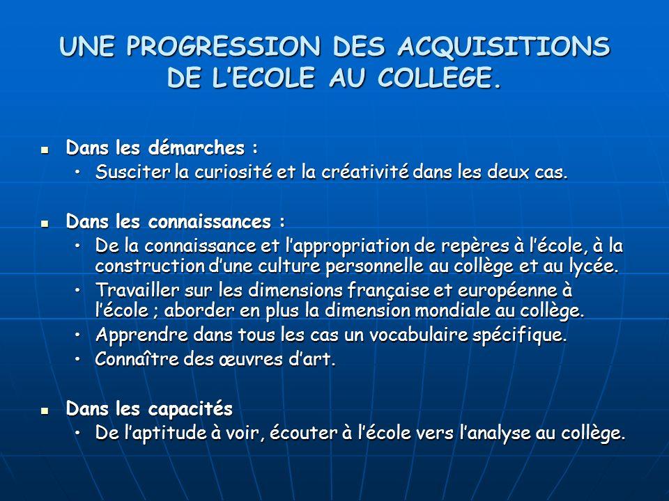 UNE PROGRESSION DES ACQUISITIONS DE LECOLE AU COLLEGE. Dans les démarches : Dans les démarches : Susciter la curiosité et la créativité dans les deux