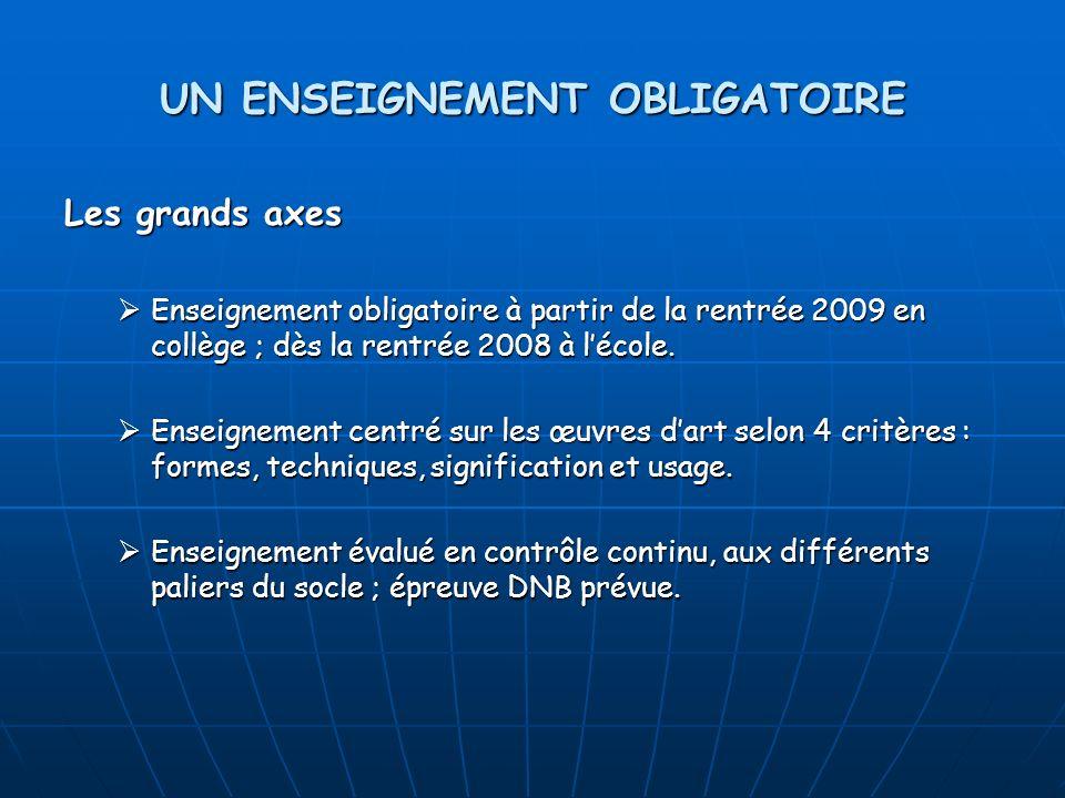 UN ENSEIGNEMENT OBLIGATOIRE Les grands axes Enseignement obligatoire à partir de la rentrée 2009 en collège ; dès la rentrée 2008 à lécole. Enseigneme