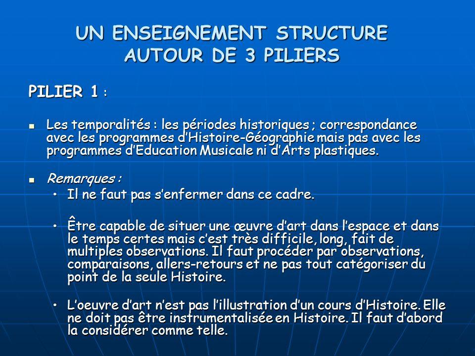 UN ENSEIGNEMENT STRUCTURE AUTOUR DE 3 PILIERS PILIER 1 : Les temporalités : les périodes historiques ; correspondance avec les programmes dHistoire-Gé