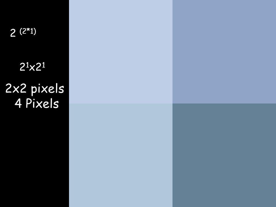 2x2 pixels 4 Pixels 2 (2*1) 2 1 x2 1