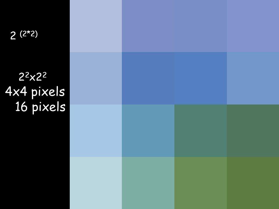 4x4 pixels 16 pixels 2 (2*2) 2 2 x2 2