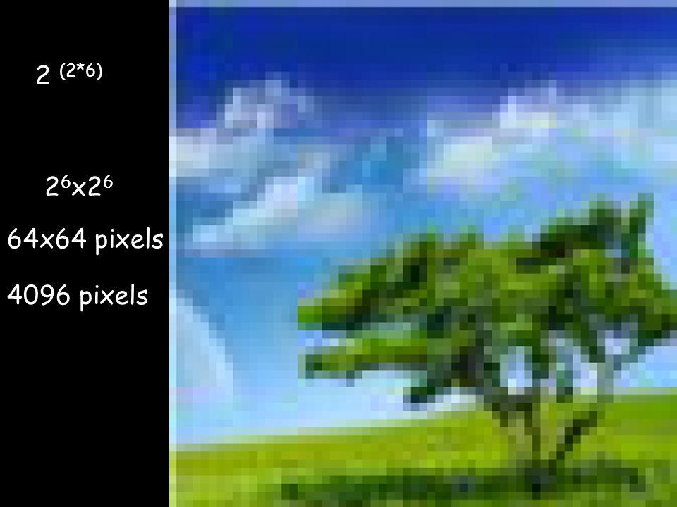 64x64 pixels 4096 pixels 2 (2*6) 2 6 x2 6