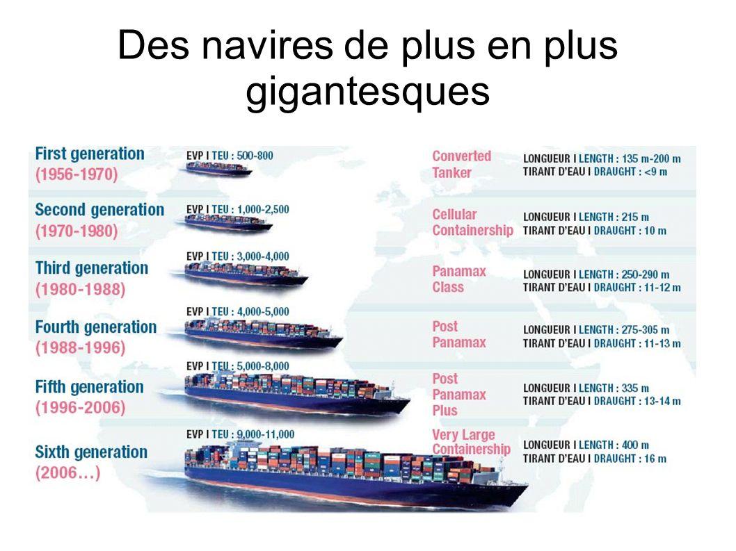 Des navires de plus en plus gigantesques