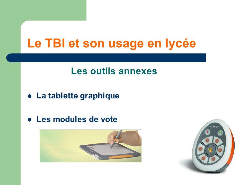 Le TBI et son usage en lycée Les outils annexes La tablette graphique Les modules de vote