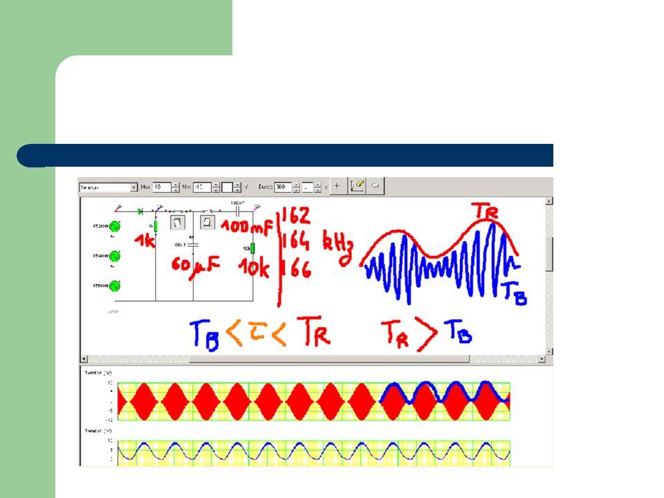 En Sciences Physiques au lycée Mise en évidence des fonctionnalités dun logiciel pédagogique par lenseignant au tableau Mieux voir la succession des commandes à effectuer pour un objectif donné Lapprentissage des logiciels est plus aisé Possibilités dannotation des points importants
