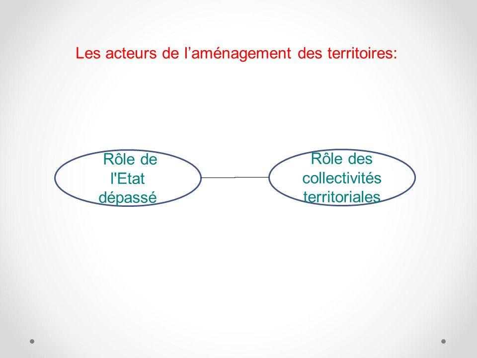 Les acteurs de laménagement des territoires: Rôle de l'Etat dépassé Rôle des collectivités territoriales