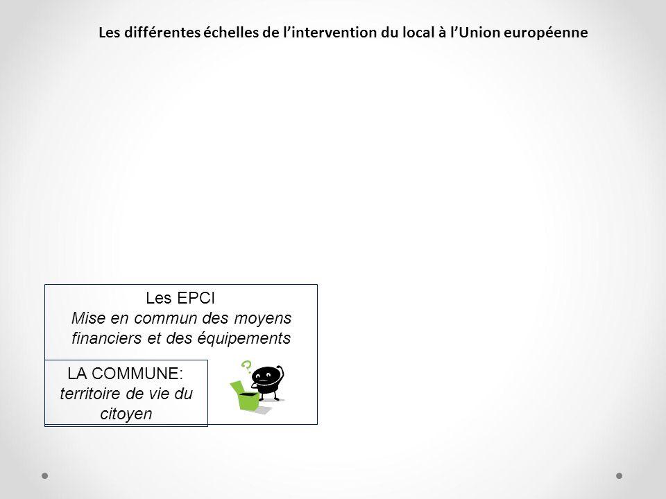 Les différentes échelles de lintervention du local à lUnion européenne LA COMMUNE: territoire de vie du citoyen Les EPCI Mise en commun des moyens fin