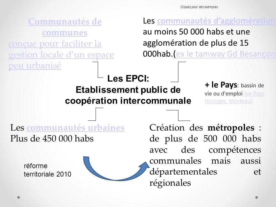 Les EPCI: Etablissement public de coopération intercommunale Communautés de communes conçue pour faciliter la gestion locale dun espace peu urbanisé L