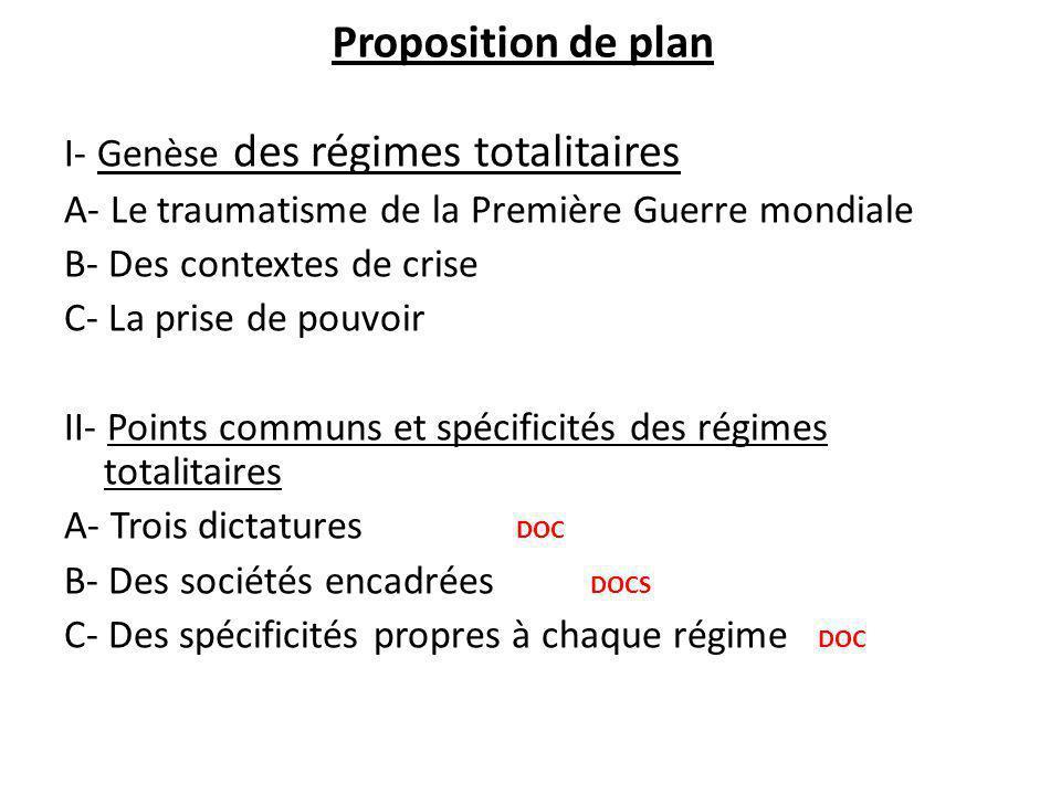 Proposition de plan I- Genèse des régimes totalitaires A- Le traumatisme de la Première Guerre mondiale B- Des contextes de crise C- La prise de pouvo