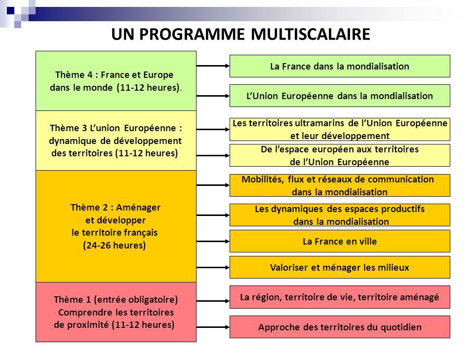 LUNION EUROPEENNE : DYNAMIQUES DE DEVELOPPEMENT DES TERRITOIRES DE LESPACE EUROPEEN AUX TERRITOIRES DE LUNION EUROPEENNE (5 à 6 heures) Problématiques - Quest ce que lEurope .
