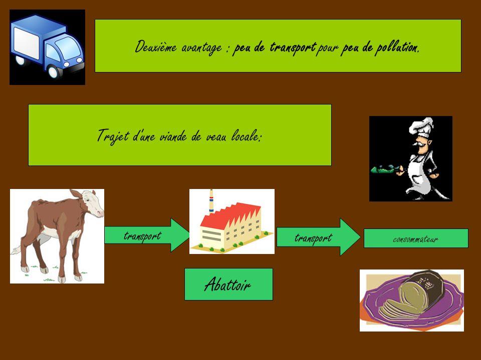 Deuxième avantage : peu de transport pour peu de pollution. Trajet d'une viande de veau locale: transport Abattoir transport consommateur