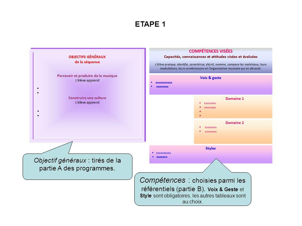 A partir des objectifs de létape 1 : choix des œuvres interprétées, écoutées, et de la question transversale (voir propositions : «tableau complémentaire» après les référentiels) On y ajoute le vocabulaire qui sera appris (voir référentiels) ETAPE 2