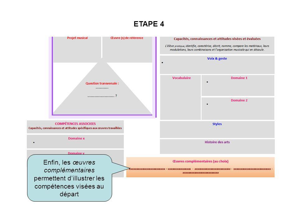 ETAPE 4 Enfin, les œuvres complémentaires permettent dillustrer les compétences visées au départ