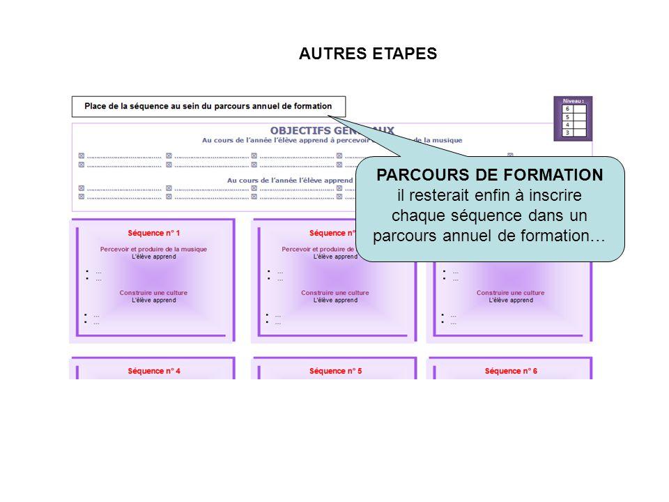 AUTRES ETAPES PARCOURS DE FORMATION il resterait enfin à inscrire chaque séquence dans un parcours annuel de formation…