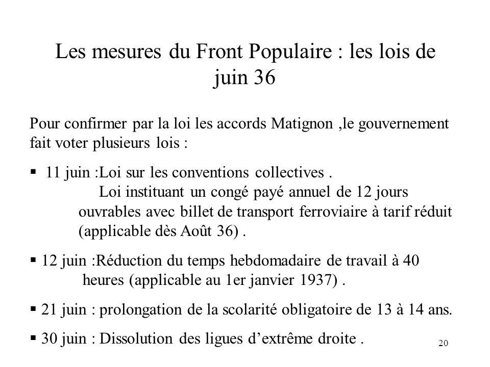 20 Les mesures du Front Populaire : les lois de juin 36 Pour confirmer par la loi les accords Matignon,le gouvernement fait voter plusieurs lois : 11 juin :Loi sur les conventions collectives.