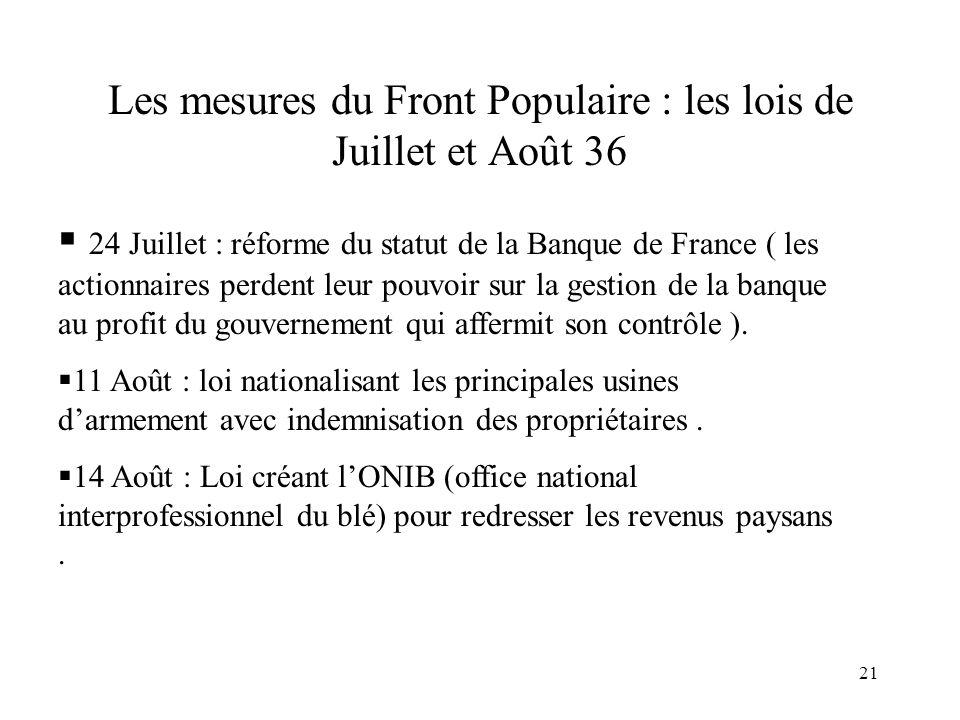 21 Les mesures du Front Populaire : les lois de Juillet et Août 36 24 Juillet : réforme du statut de la Banque de France ( les actionnaires perdent leur pouvoir sur la gestion de la banque au profit du gouvernement qui affermit son contrôle ).