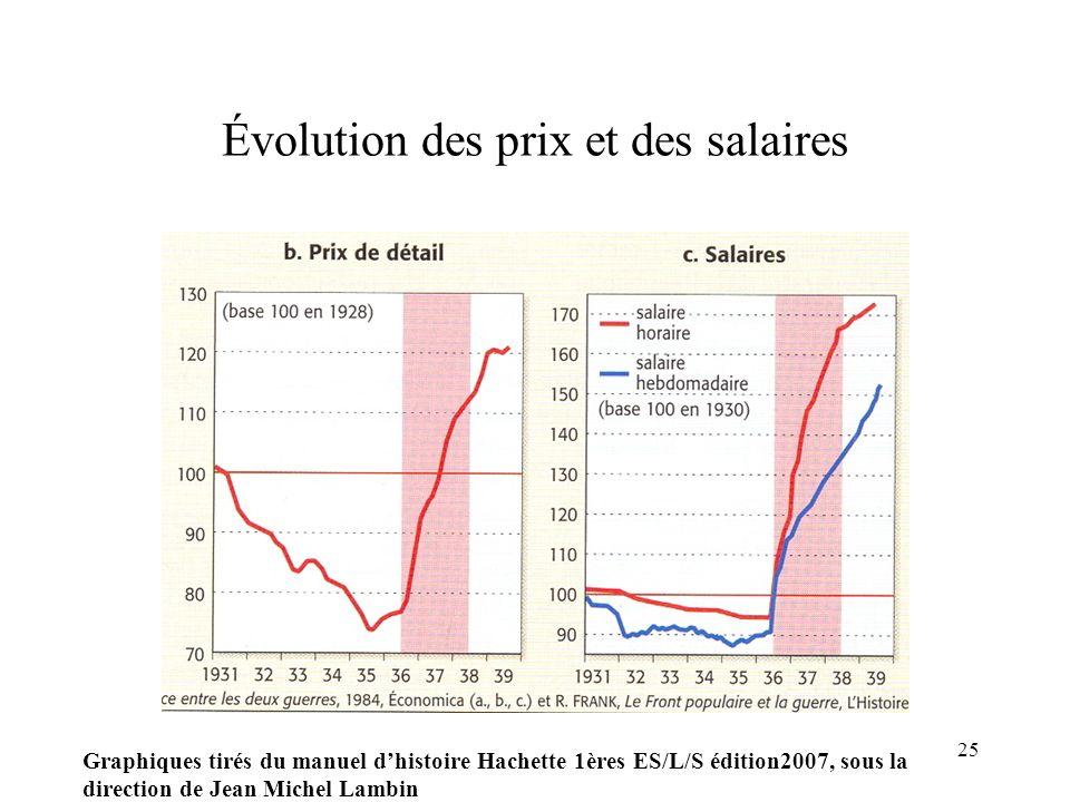 25 Évolution des prix et des salaires Graphiques tirés du manuel dhistoire Hachette 1ères ES/L/S édition2007, sous la direction de Jean Michel Lambin