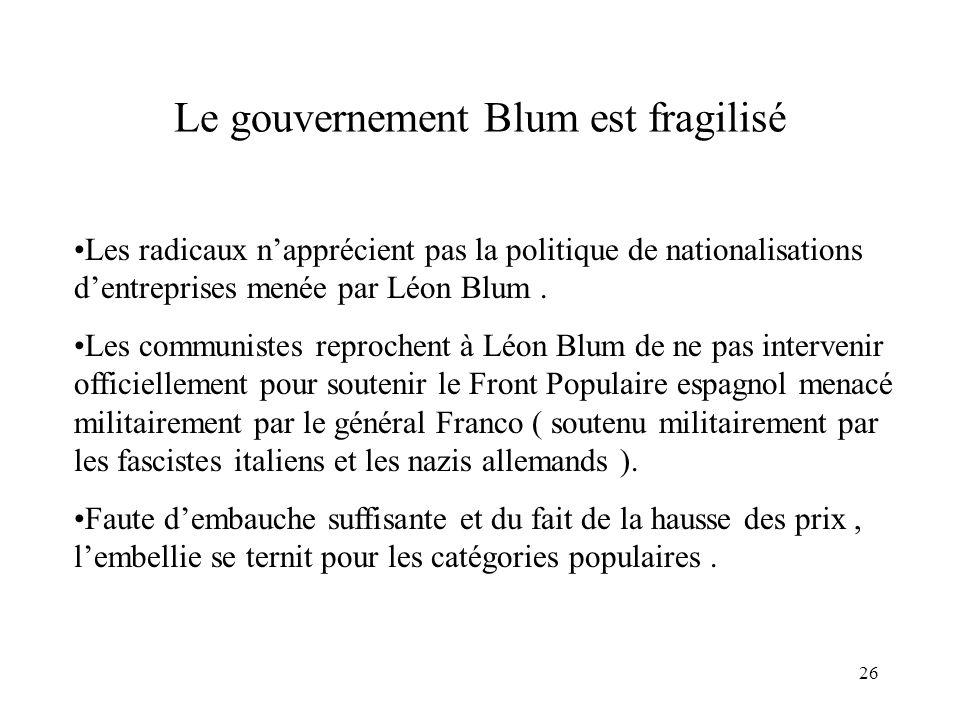 26 Le gouvernement Blum est fragilisé Les radicaux napprécient pas la politique de nationalisations dentreprises menée par Léon Blum. Les communistes