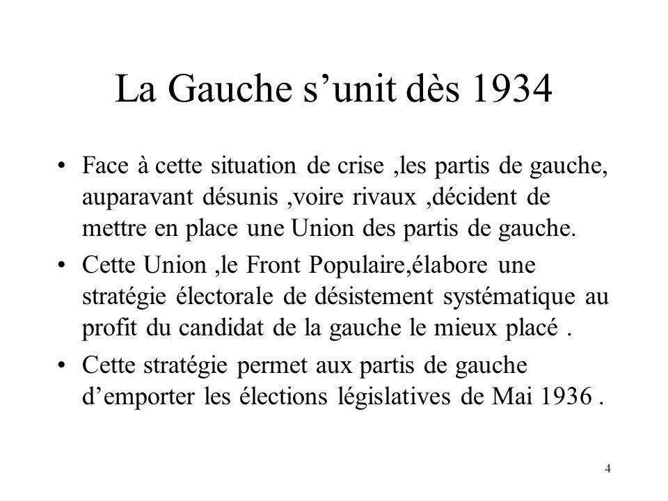 4 La Gauche sunit dès 1934 Face à cette situation de crise,les partis de gauche, auparavant désunis,voire rivaux,décident de mettre en place une Union