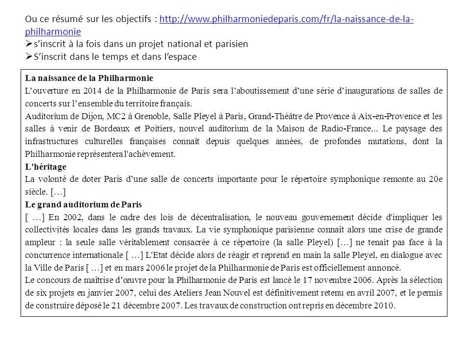 La naissance de la Philharmonie Louverture en 2014 de la Philharmonie de Paris sera laboutissement dune série dinaugurations de salles de concerts sur