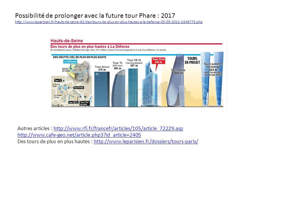 Possibilité de prolonger avec la future tour Phare : 2017 http://www.leparisien.fr/hauts-de-seine-92/des-tours-de-plus-en-plus-hautes-a-la-defense-05-