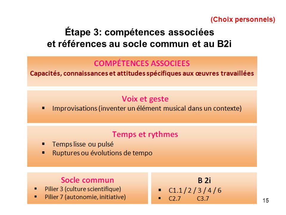 15 Étape 3: compétences associées et références au socle commun et au B2i (Choix personnels)