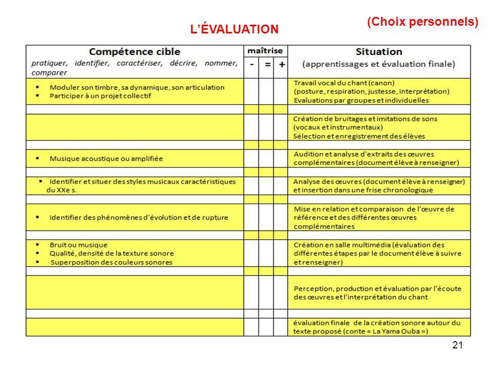 LÉVALUATION 21 (Choix personnels)