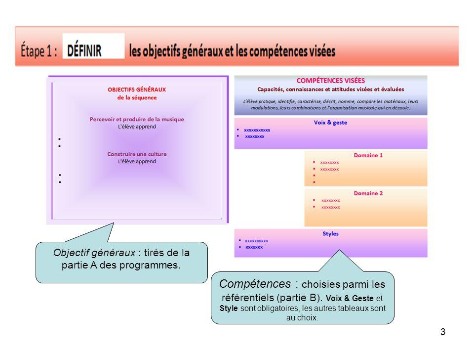Objectif généraux : tirés de la partie A des programmes. Compétences : choisies parmi les référentiels (partie B). Voix & Geste et Style sont obligato