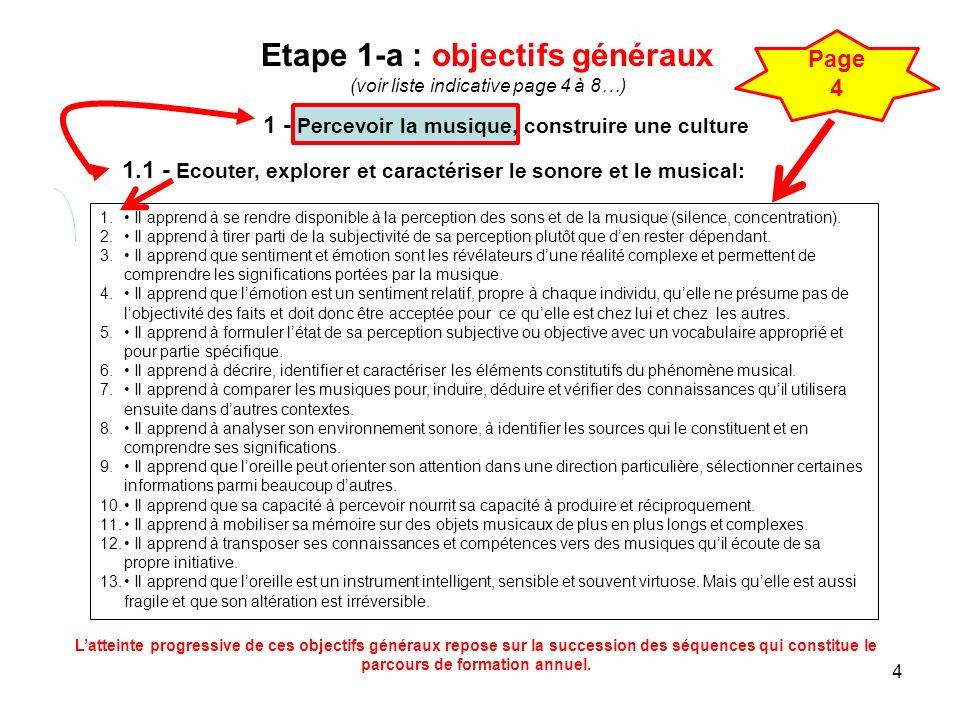5 Etape 1-a : objectifs généraux (voir liste indicative page 4 à 8…) 1.2 – Ecouter et étudier les œuvres pour construire une culture musicale et artistique 1.