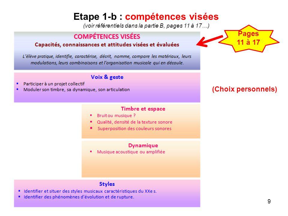 A partir des objectifs de létape 1 : choix des œuvres interprétées, écoutées, et de la question transversale (voir propositions : «tableau complémentaire» après les référentiels) On y ajoute le vocabulaire qui sera appris (voir référentiels) 10