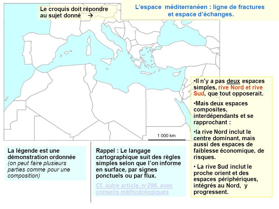 Lespace méditerranéen : ligne de fractures et espace déchanges. Il ny a pas deux espaces simples, rive Nord et rive Sud, que tout opposerait. Mais deu
