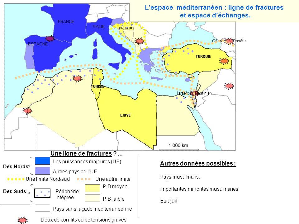 Les puissances majeures (UE) Autres pays de lUE Des Nords Une limite Nord/sud PIB moyen PIB faible Pays sans façade méditerranéenne Des Suds Lieux de