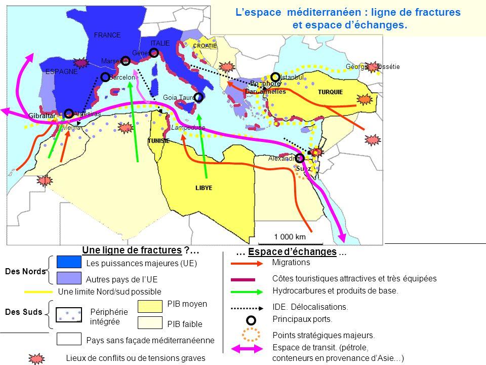 Les puissances majeures (UE) Autres pays de lUE Des Nords Une limite Nord/sud possible PIB moyen PIB faible Pays sans façade méditerranéenne Des Suds Lieux de conflits ou de tensions graves Périphérie intégrée Migrations Hydrocarbures et produits de base.