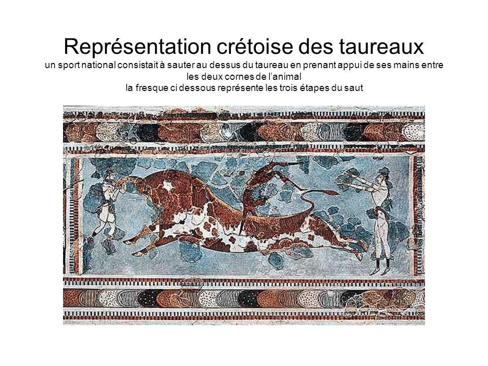 Représentation crétoise des taureaux un sport national consistait à sauter au dessus du taureau en prenant appui de ses mains entre les deux cornes de lanimal la fresque ci dessous représente les trois étapes du saut