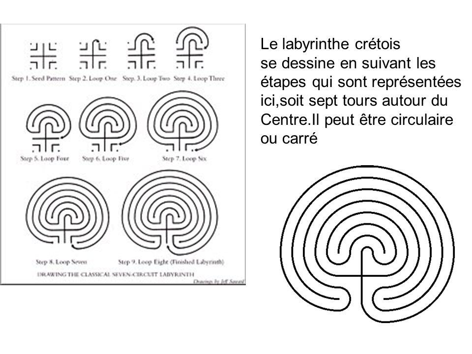 Le labyrinthe crétois se dessine en suivant les étapes qui sont représentées ici,soit sept tours autour du Centre.Il peut être circulaire ou carré