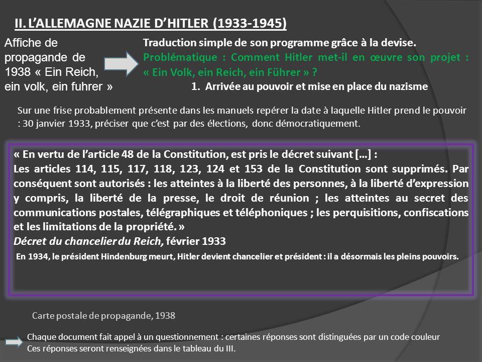 Carte postale de propagande, 1938 II. LALLEMAGNE NAZIE DHITLER (1933-1945) Traduction simple de son programme grâce à la devise. Problématique : Comme
