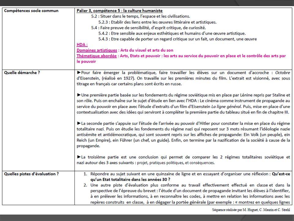 2.Les fondements de lEtat nazi a. Les idées. Description et analyse b.