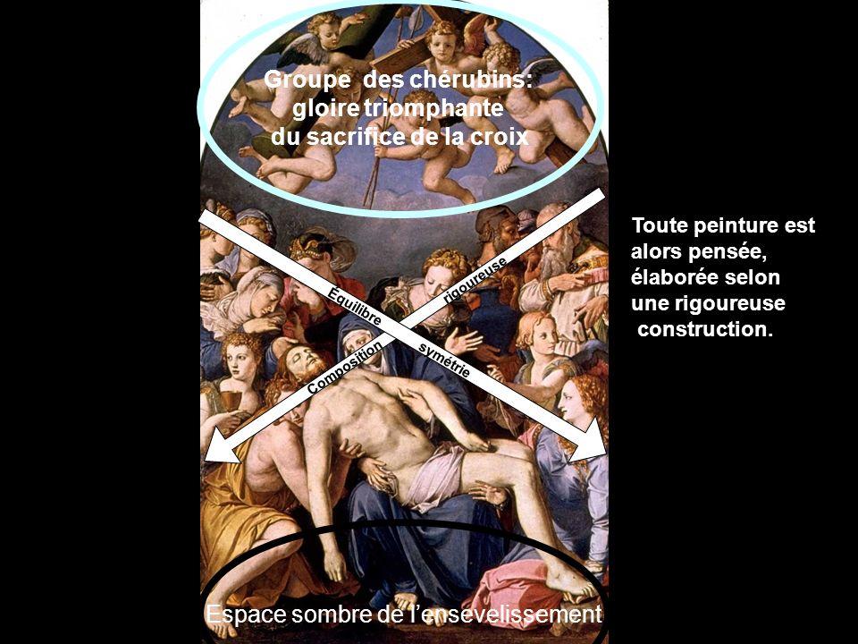 Composition rigoureuse Équilibre symétrie Espace sombre de lensevelissement Groupe des chérubins: gloire triomphante du sacrifice de la croix Toute pe