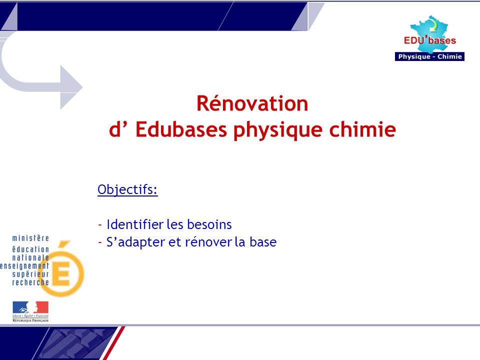 Rénovation d Edubases physique chimie Objectifs: - Identifier les besoins - Sadapter et rénover la base