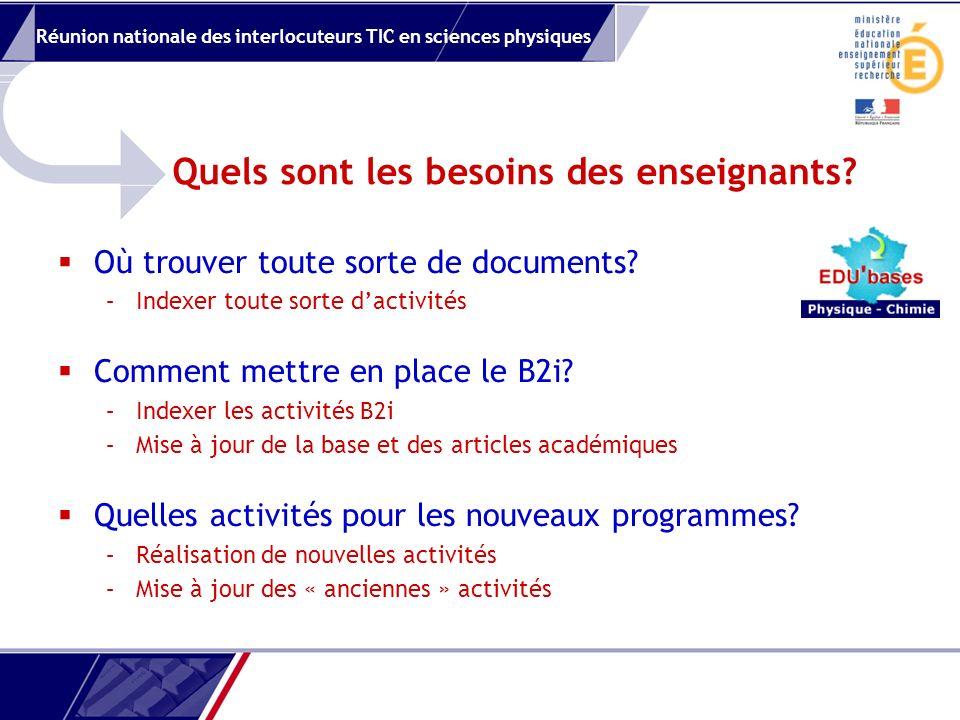 Réunion nationale des interlocuteurs TIC en sciences physiques Quels sont les besoins des enseignants.