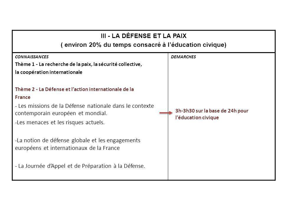 Quelles problématiques.Quels sont les risques et les menaces pesant sur la France.