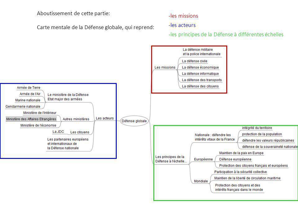 Bibliographie et sitographie - MALLET Jean-Claude, Ministère de la défense, Défense et Sécurité nationale : le Livre blanc, Paris ; Odile Jacob : La Documentation française, 2008.