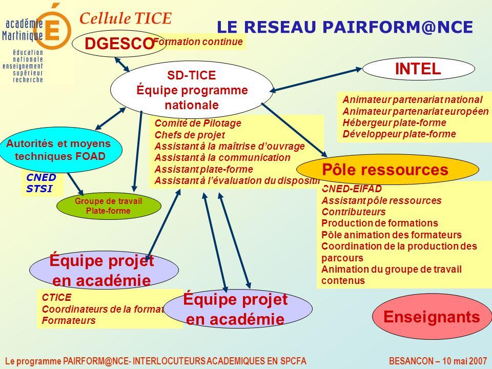 Cellule TICE Le programme PAIRFORM@NCE- INTERLOCUTEURS ACADEMIQUES EN SPCFA BESANCON – 10 mai 2007 CTICE Coordinateurs de la formation Formateurs Form