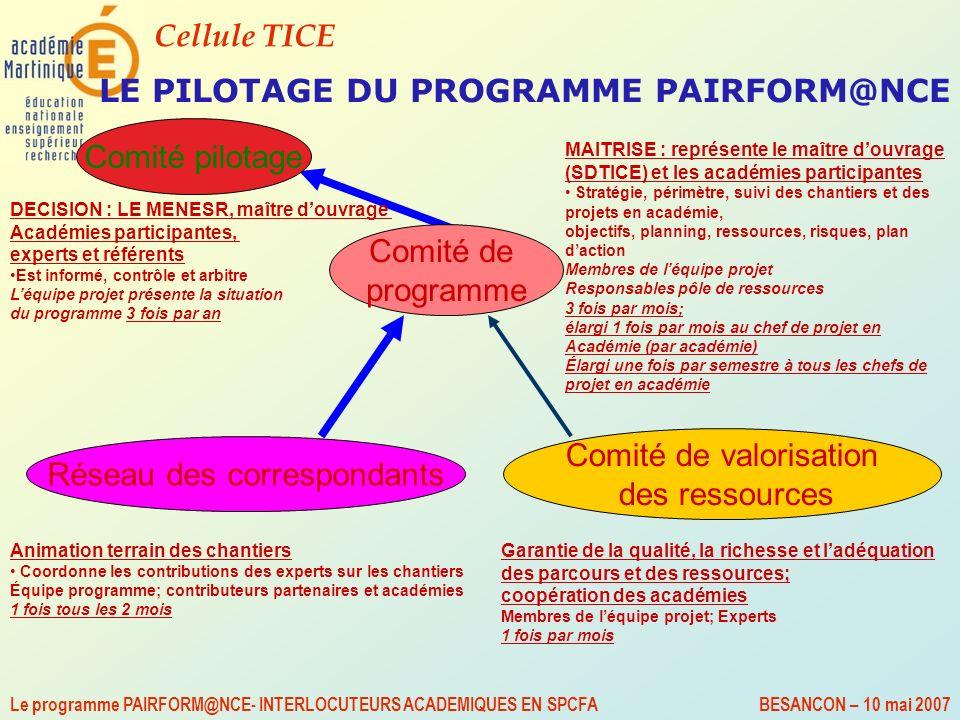 Cellule TICE Le programme PAIRFORM@NCE- INTERLOCUTEURS ACADEMIQUES EN SPCFA BESANCON – 10 mai 2007 Comité pilotage Comité de programme Réseau des corr