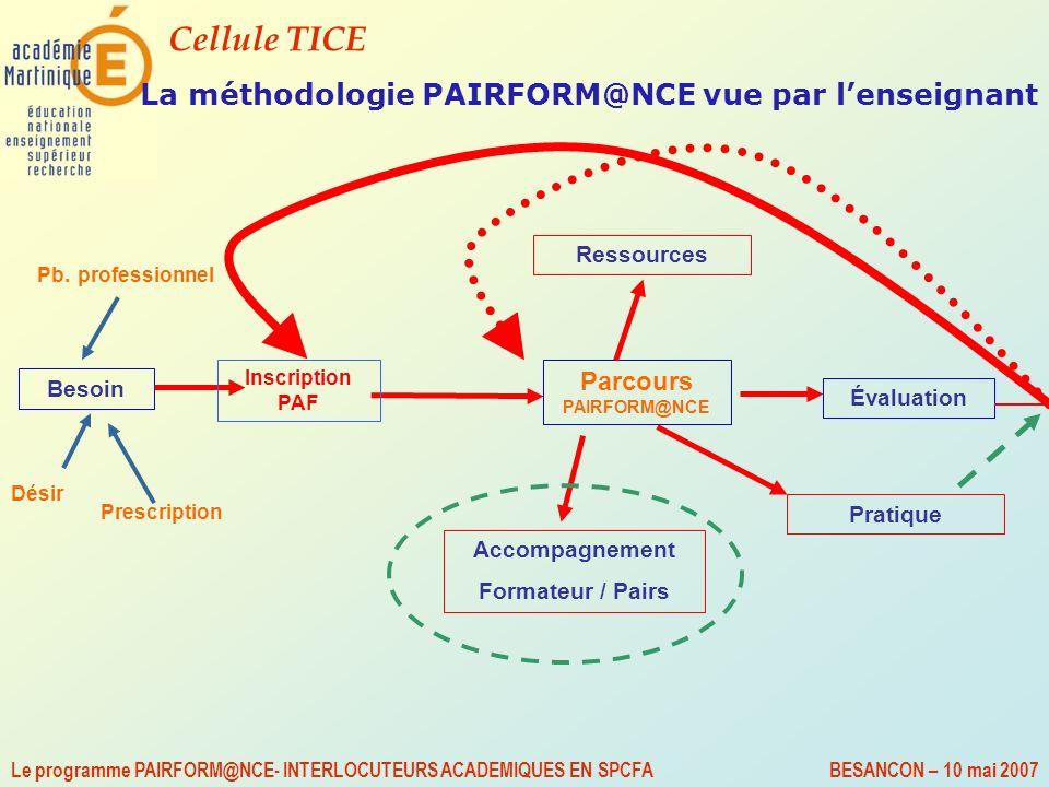 Cellule TICE Le programme PAIRFORM@NCE- INTERLOCUTEURS ACADEMIQUES EN SPCFA BESANCON – 10 mai 2007 La méthodologie PAIRFORM@NCE vue par lenseignant Be