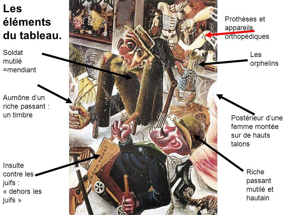 Les personnages se croisent sans se regarder = isolement Le juif = bouc émissaire aux malheurs Éléments tous incomplets = mutilation cavités faciales béantes = champ troué dobus Contrastes entre milieux sociaux Interprétation du tableau Regards : Le Juif : Éléments tous incomplets Caricature des personnages :